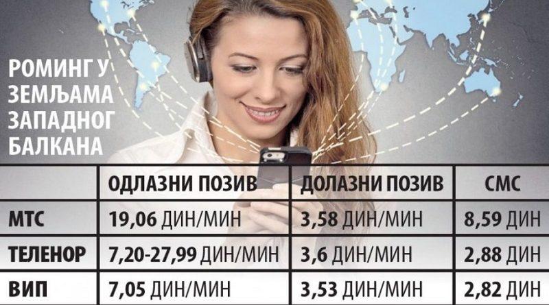 U ROMINGU KAO KOD KUĆE: Građane Srbije očekuju niži troškovi telefoniranja u zemljama Zapadnog Balkana